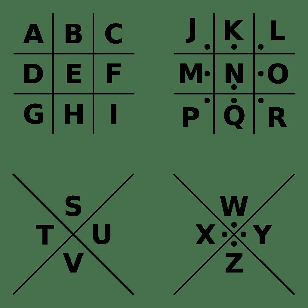 1024px-pigpen_cipher_key-svg